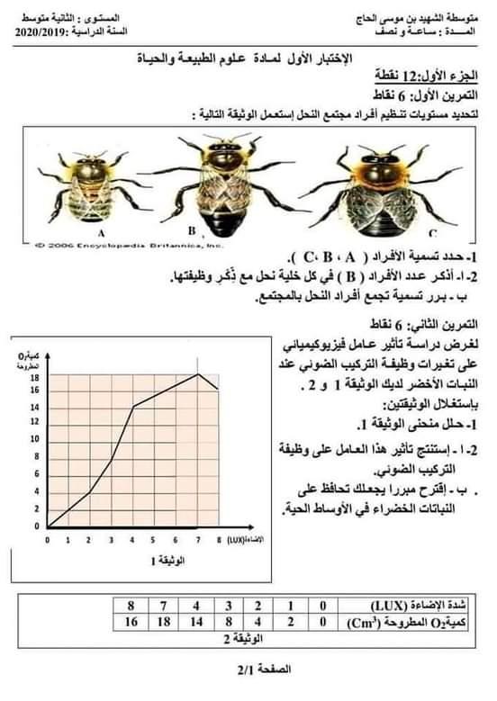 اختبارات الفصل الأول في مادة العلوم الطبيعية للسنة الثانية متوسط - الموضوع 12
