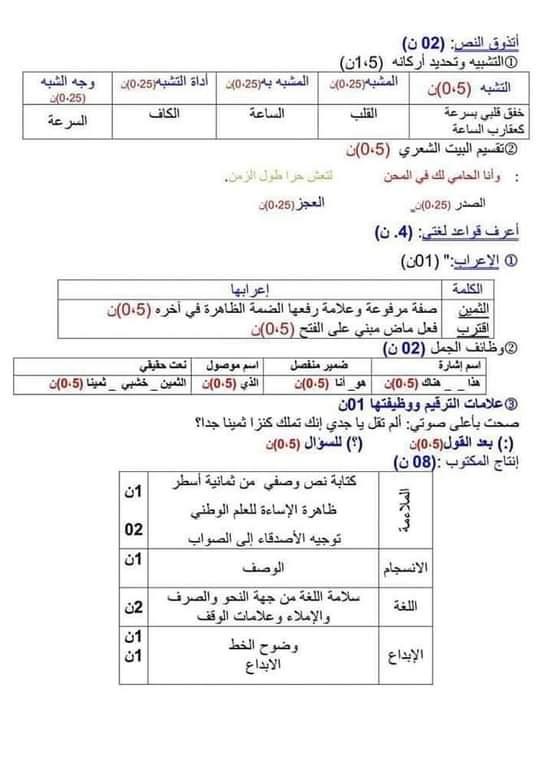 إختبارات الفصل الأول في مادة اللغة العربية للسنة الأولى متوسط مع الحل - الموضوع 02