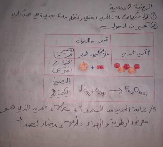 اختبارات الفصل الأول في مادة العلوم الفيزيائية للسنة الثانية متوسط مع الحل - الموضوع 01