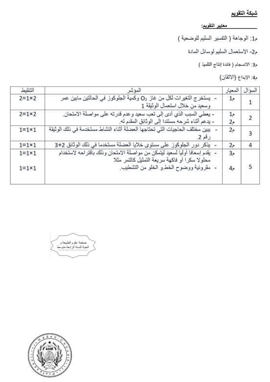 اختبارات الفصل الأول في مادة العلوم الطبيعية السنة الرابعة متوسط مع الحل - الموضوع 08