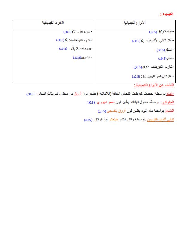 اختبارات الفصل الأول في مادة العلوم الفيزيائية السنة الأولى ثانوي علمي مع الحل - الموضوع 06