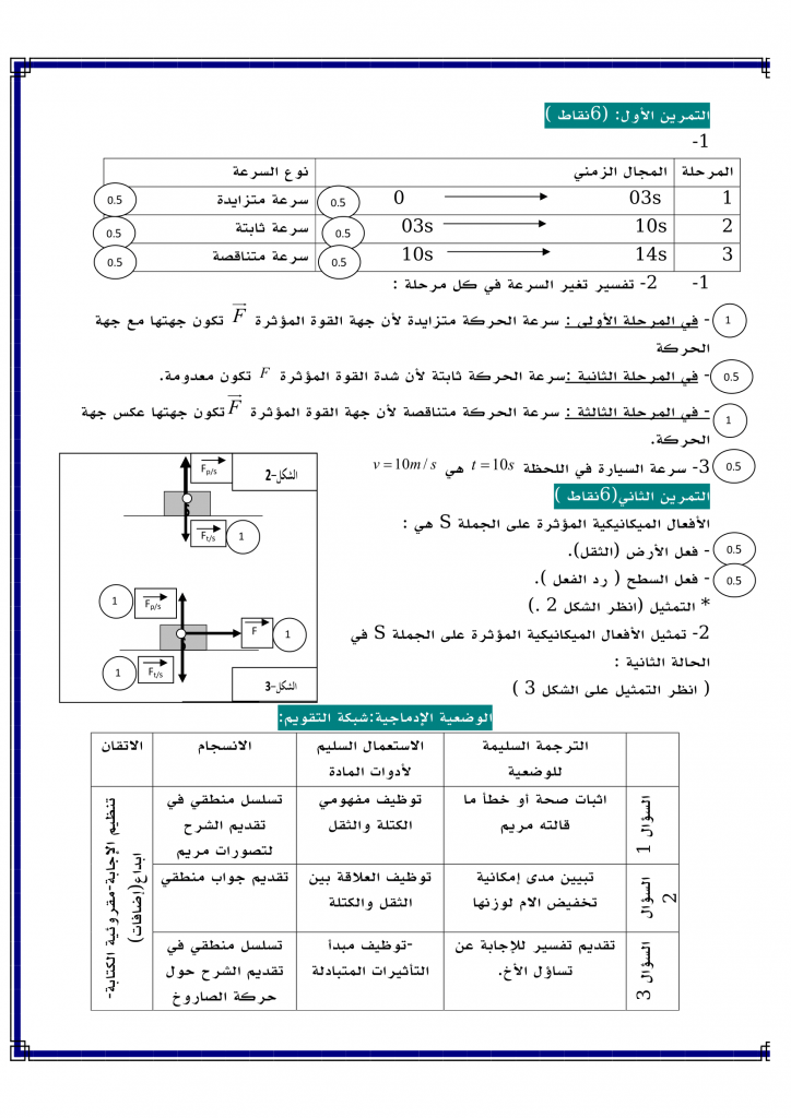 اختبارات الفصل الأول في مادة العلوم الفيزيائية السنة الرابعة متوسط - الموضوع 06