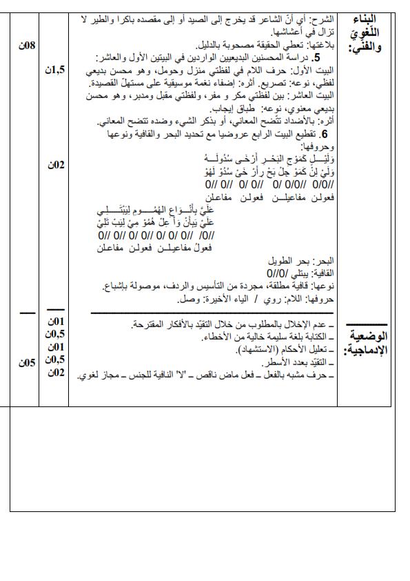 اختبارات الفصل الأول في مادة اللغة العربية السنة الأولى ثانوي أدبي مع الحل - الموضوع 08