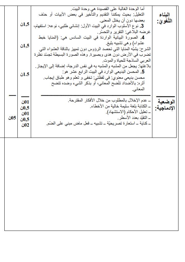 اختبارات الفصل الأول في مادة اللغة العربية السنة الأولى ثانوي علمي مع الحل - الموضوع 06