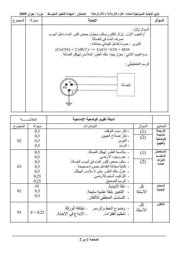 الحل النموذجي لاختبار شهادة التعليم المتوسط Bem 2009 في العلوم الفيزيائية