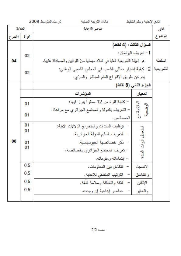 الحل النموذجي لاختبار شهادة التعليم المتوسط Bem 2009 في التربية المدنية
