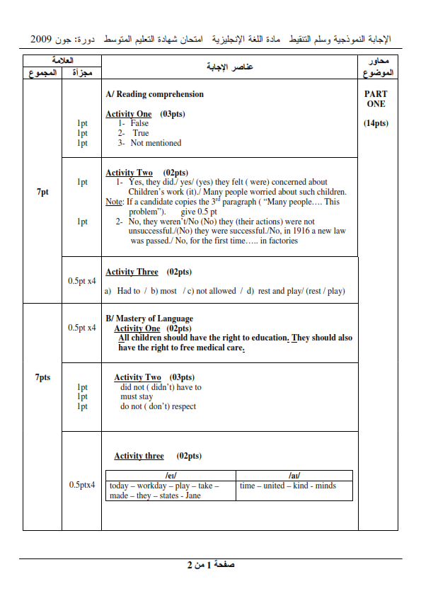 الحل النموذجي لاختبار شهادة التعليم المتوسط Bem 2009 في اللغة الإنجليزية