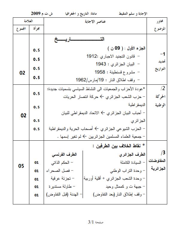 الحل النموذجي لاختبار شهادة التعليم المتوسط Bem 2009 في التاريخ والجغرافيا