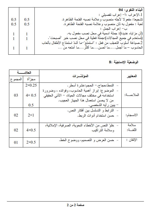 الحل النموذجي لاختبار شهادة التعليم المتوسط Bem 2010 في اللغة العربية