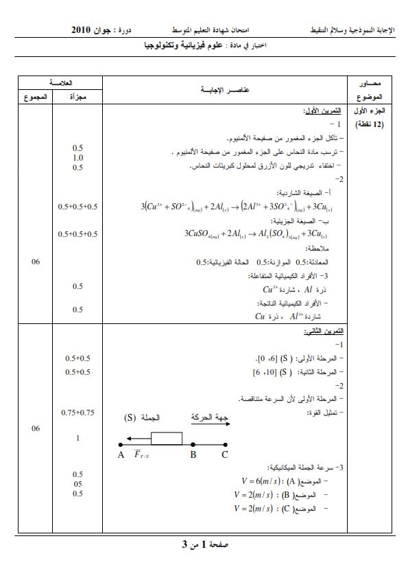 الحل النموذجي لاختبار شهادة التعليم المتوسط Bem 2010 في العلوم الفيزيائية