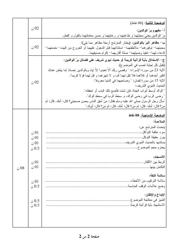 الحل النموذجي لاختبار شهادة التعليم المتوسط Bem 2010 في التربية الإسلامية