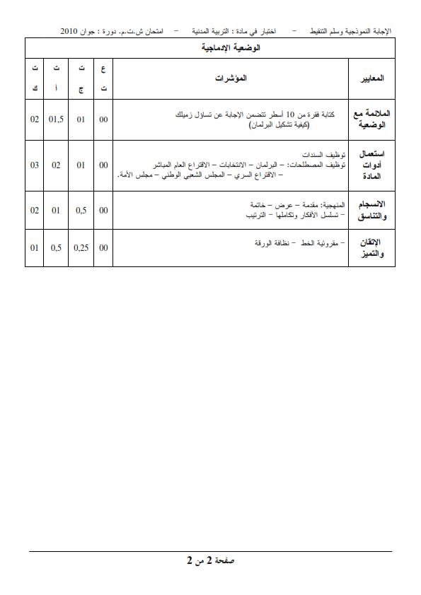 الحل النموذجي لاختبار شهادة التعليم المتوسط Bem 2010 في التربية المدنية