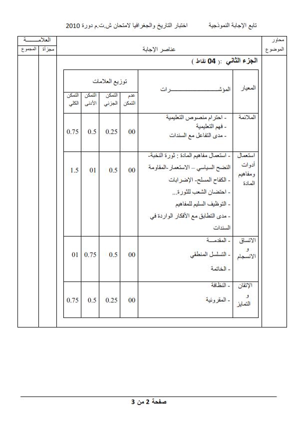 الحل النموذجي لاختبار شهادة التعليم المتوسط Bem 2010 في التاريخ والجغرافيا