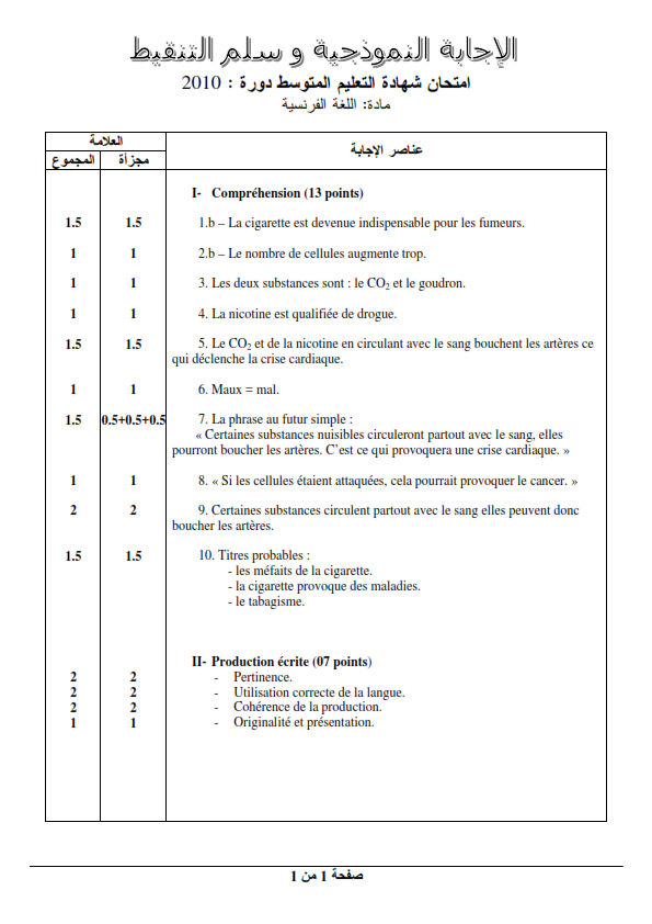 الحل النموذجي لاختبار شهادة التعليم المتوسط Bem 2010 في اللغة الفرنسية