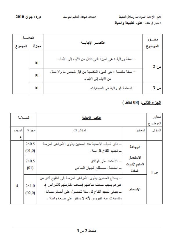 الحل النموذجي لاختبار شهادة التعليم المتوسط Bem 2010 في العلوم الطبيعية
