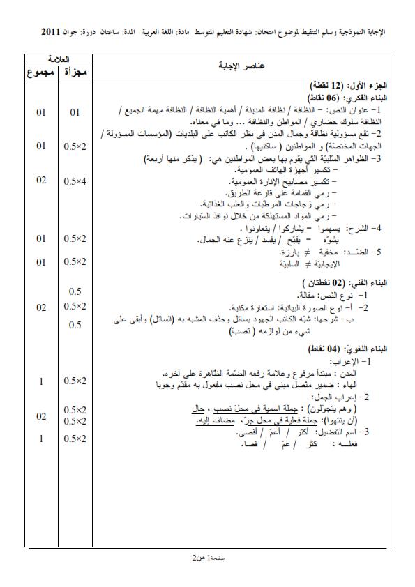 الحل النموذجي لاختبار شهادة التعليم المتوسط Bem 2011 في اللغة العربية