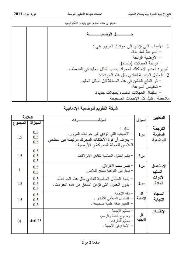 الحل النموذجي لاختبار شهادة التعليم المتوسط Bem 2011 في العلوم الفيزيائية