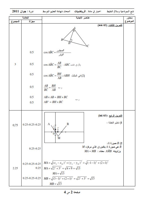 الحل النموذجي لاختبار شهادة التعليم المتوسط Bem 2011 في مادة الرياضيات