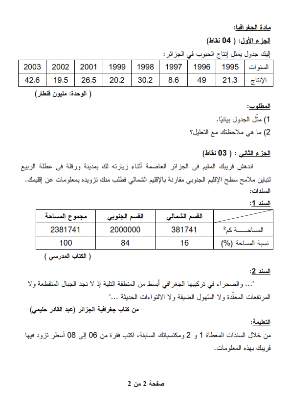 اختبار شهادة التعليم المتوسط Bem 2011 في التاريخ والجغرافيا مع الحل النموذجي