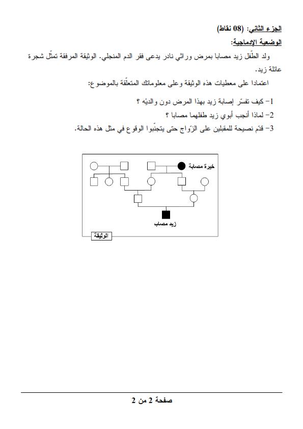 اختبار شهادة التعليم المتوسط Bem 2011 في العلوم الطبيعية مع الحل النموذجي