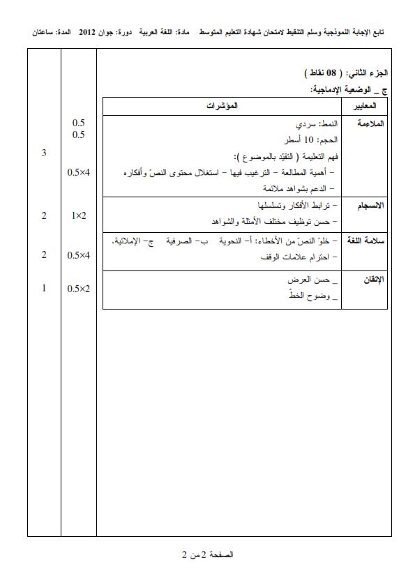 الحل النموذجي لاختبار شهادة التعليم المتوسط Bem 2012 في اللغة العربية