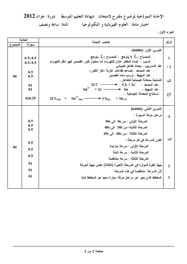 الحل النموذجي لاختبار شهادة التعليم المتوسط Bem 2012 في العلوم الفيزيائية