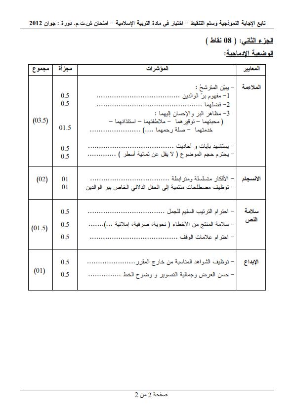 الحل النموذجي لاختبار شهادة التعليم المتوسط Bem 2012 في التربية الإسلامية