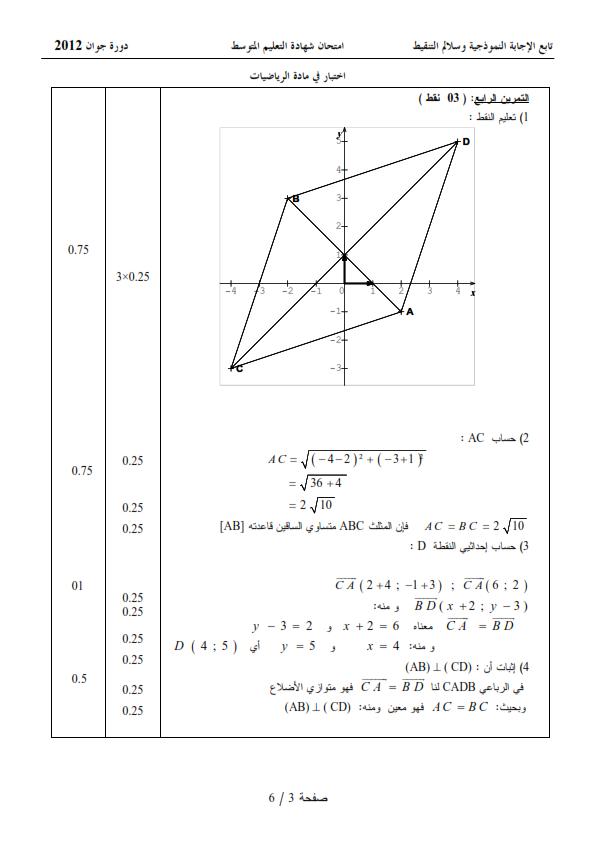الحل النموذجي لاختبار شهادة التعليم المتوسط Bem 2012 في مادة الرياضيات