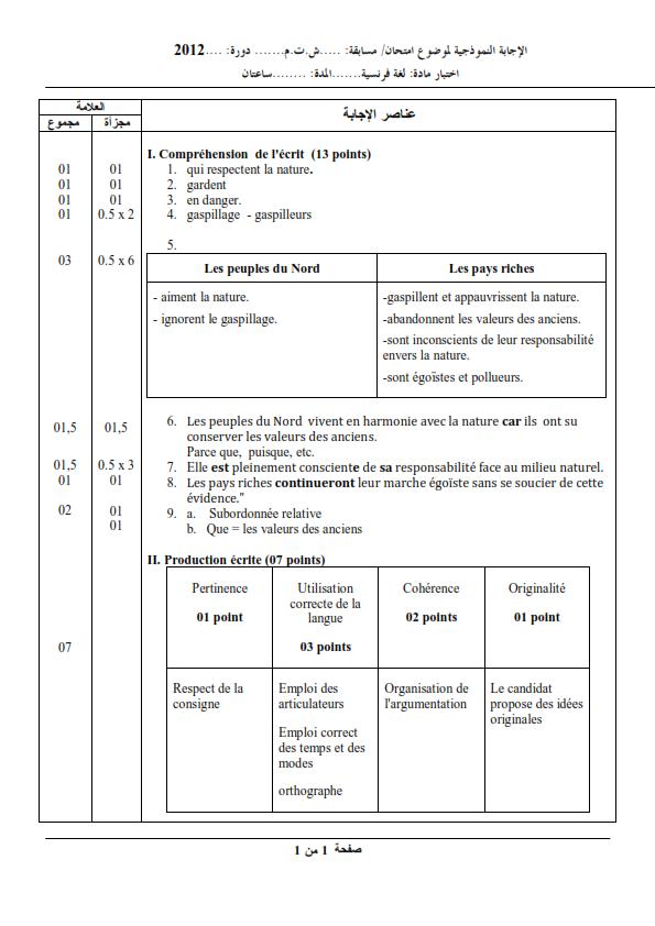 الحل النموذجي لاختبار شهادة التعليم المتوسط Bem 2012 في اللغة الفرنسية