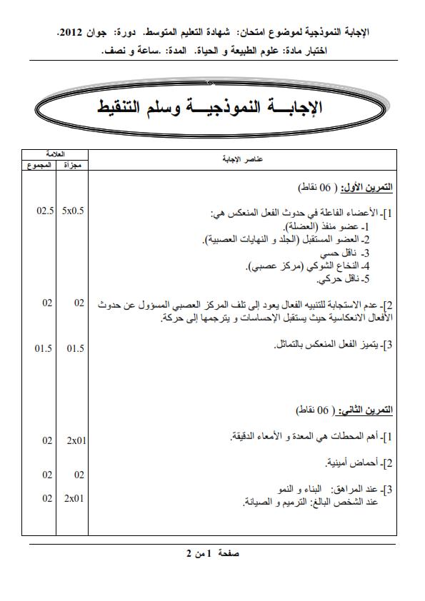 الحل النموذجي لاختبار شهادة التعليم المتوسط Bem 2012 في العلوم الطبيعية
