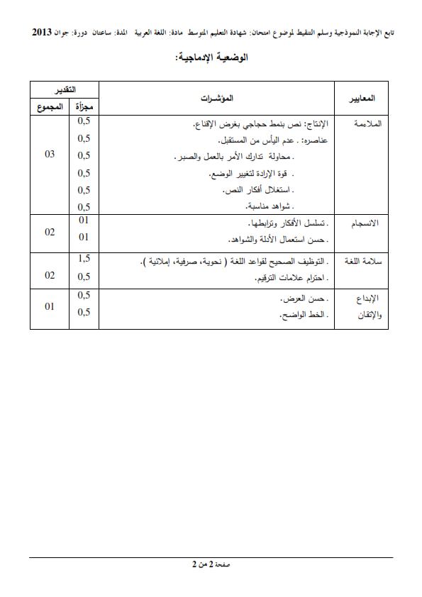 الحل النموذجي لاختبار شهادة التعليم المتوسط Bem 2013 في اللغة العربية