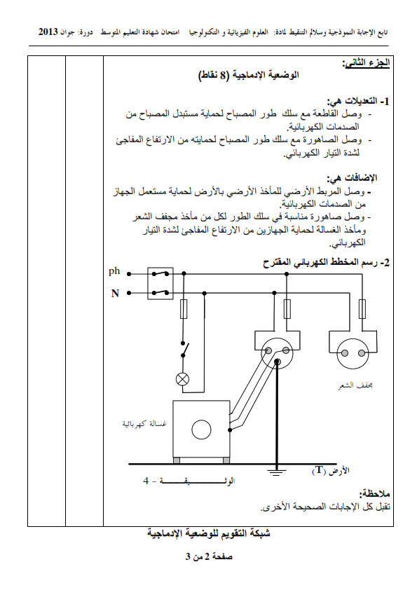 الحل النموذجي لاختبار شهادة التعليم المتوسط Bem 2013 في العلوم الفيزيائية
