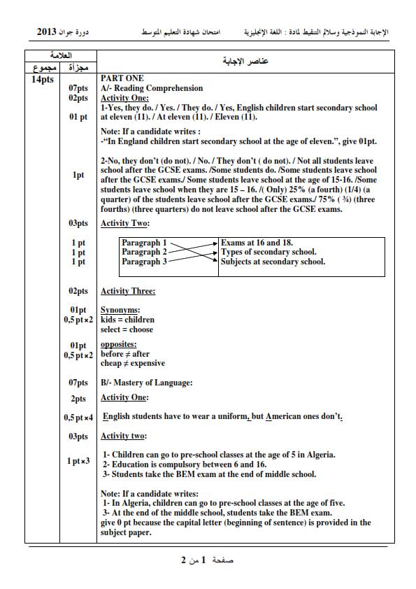 الحل النموذجي لاختبار شهادة التعليم المتوسط Bem 2013 في اللغة الإنجليزية