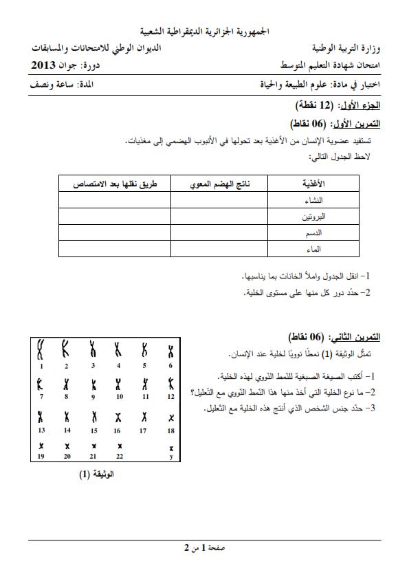 اختبار شهادة التعليم المتوسط Bem 2013 في العلوم الطبيعية مع الحل النموذجي