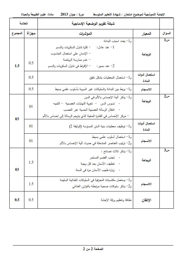 الحل النموذجي لاختبار شهادة التعليم المتوسط Bem 2013 في العلوم الطبيعية