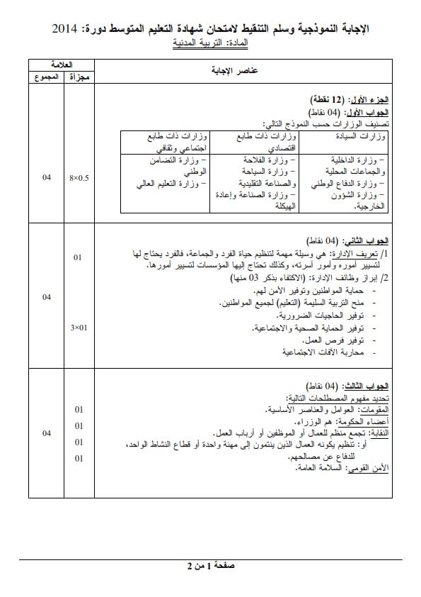 الحل النموذجي لاختبار شهادة التعليم المتوسط Bem 2014 في التربية المدنية