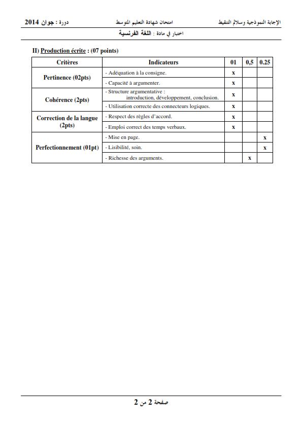 الحل النموذجي لاختبار شهادة التعليم المتوسط Bem 2014 في اللغة الفرنسية