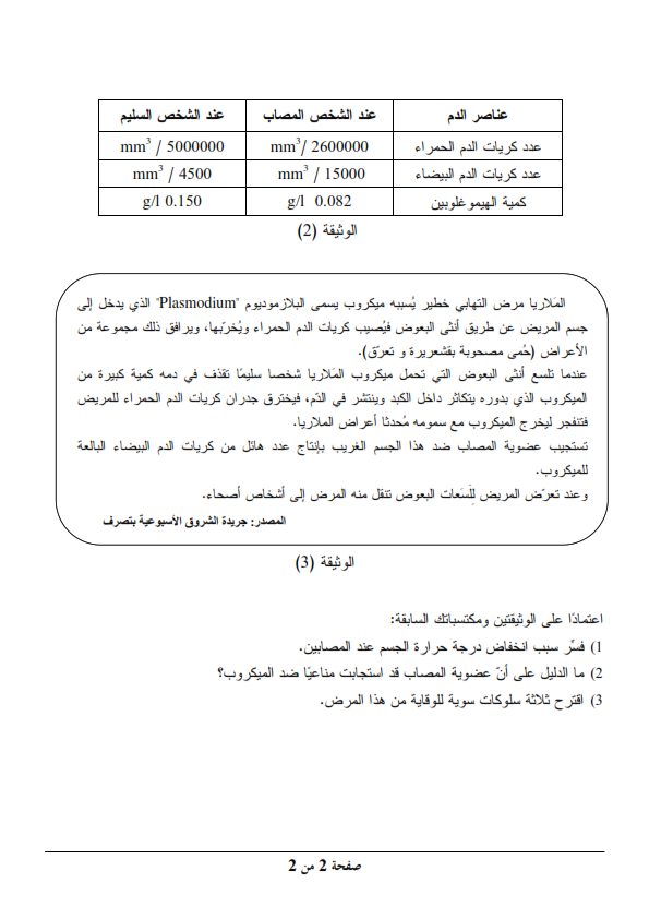 اختبار شهادة التعليم المتوسط Bem 2014 في العلوم الطبيعية مع الحل النموذجي