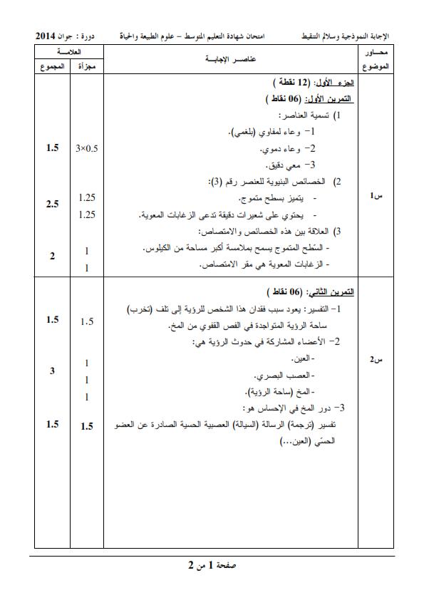الحل النموذجي لاختبار شهادة التعليم المتوسط Bem 2014 في العلوم الطبيعية