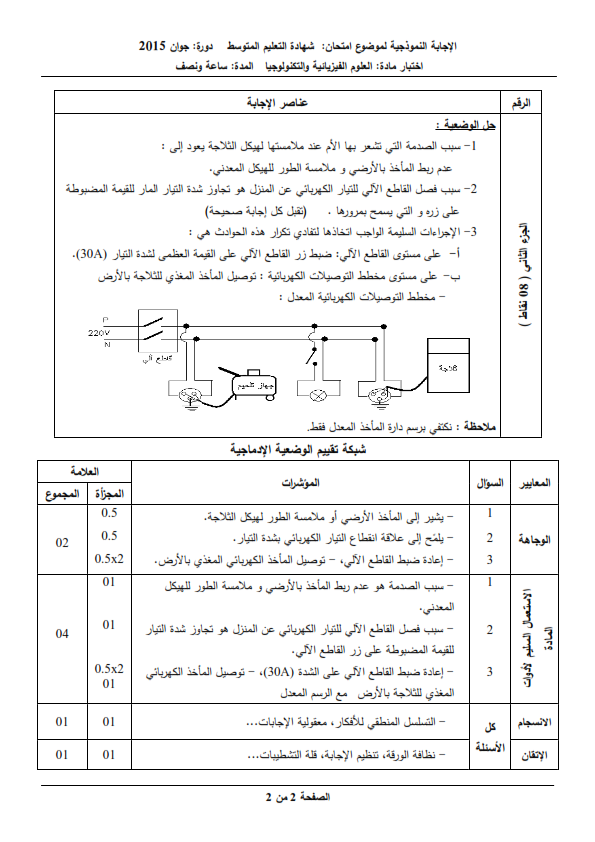 الحل النموذجي لاختبار شهادة التعليم المتوسط Bem 2015 في العلوم الفيزيائية