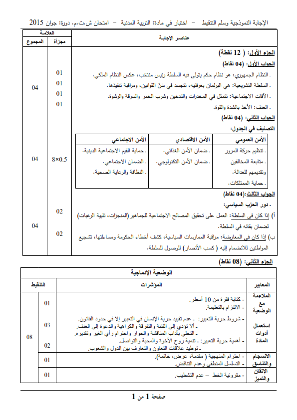 الحل النموذجي لاختبار شهادة التعليم المتوسط Bem 2015 في التربية المدنية