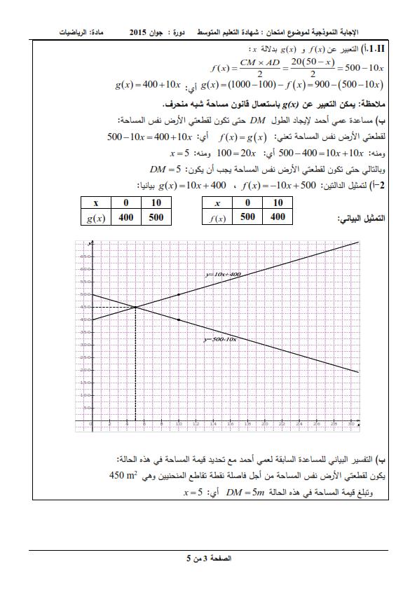 الحل النموذجي لاختبار شهادة التعليم المتوسط Bem 2015 في مادة الرياضيات