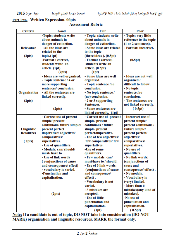 الحل النموذجي لاختبار شهادة التعليم المتوسط Bem 2015 في اللغة الإنجليزية