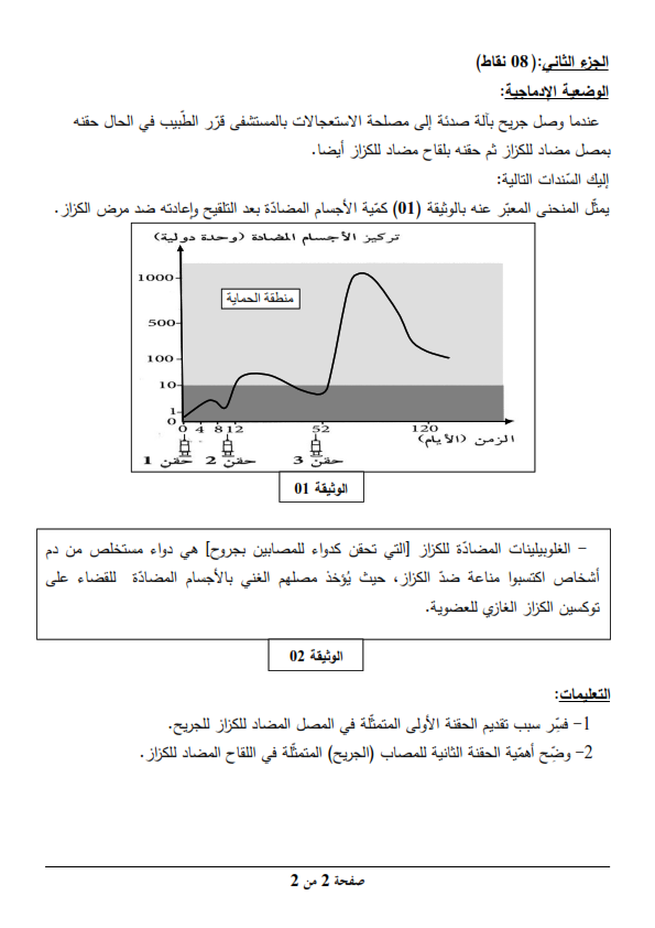 اختبار شهادة التعليم المتوسط Bem 2015 في العلوم الطبيعية مع الحل النموذجي