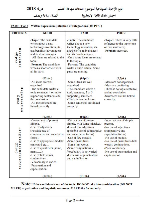 الحل النموذجي لاختبار شهادة التعليم المتوسط Bem 2018 في اللغة الإنجليزية