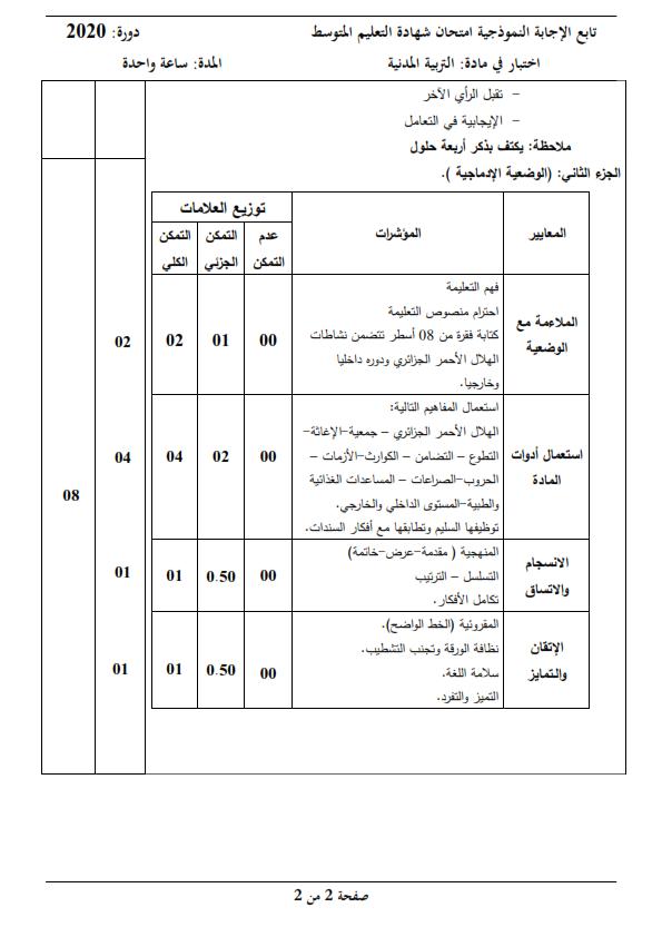 الحل النموذجي لاختبار شهادة التعليم المتوسط Bem 2020 في التربية المدنية