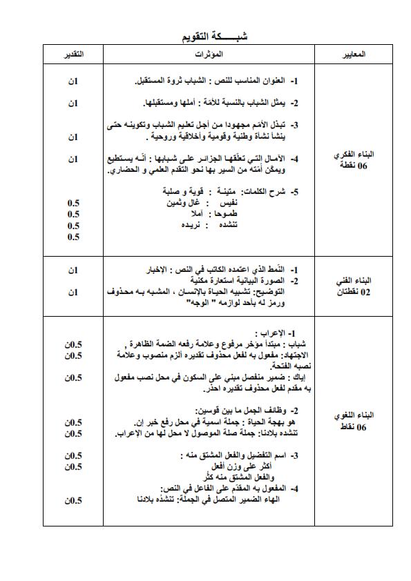 اختبار الفصل الثالث في اللغة العربية مع الحل السنة الرابعة متوسط | الموضوع 01