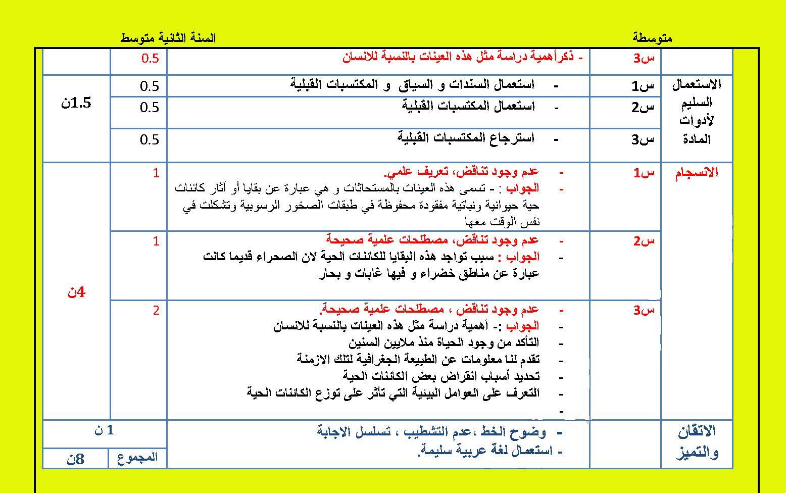 اختبار الفصل الثالث في العلوم الطبيعية السنة الثانية متوسط - الموضوع 01