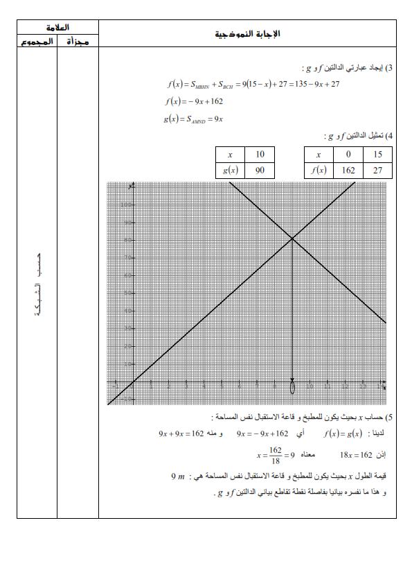 اختبار الفصل الثالث في مادة الرياضيات السنة الرابعة متوسط | الموضوع 01