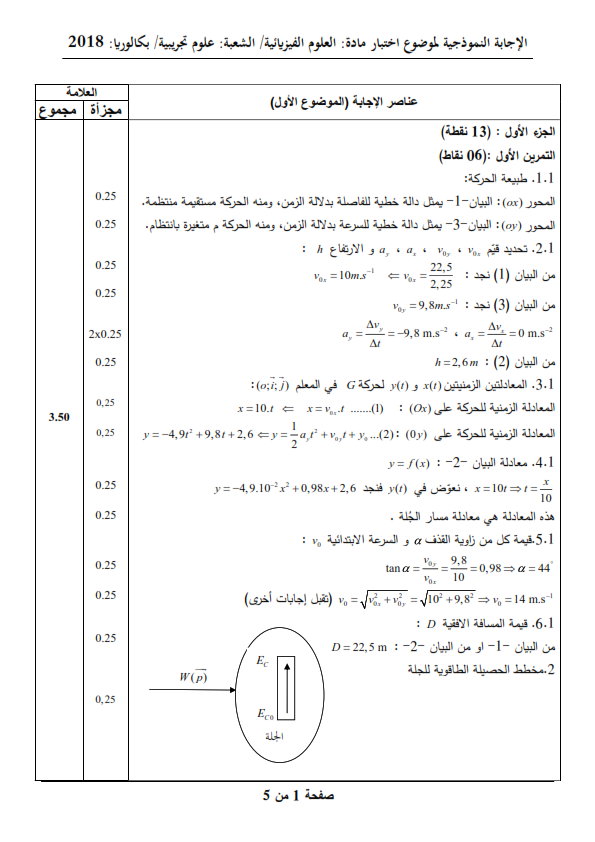 بكالوريا 2018 Bac / موضوع مادة العلوم الفيزيائية مع الحلول النموذجية / شعبة العلوم التجريبية